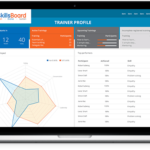 SkillsBoard provides a Skills Profile Portability throughout the entire professional career